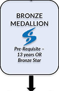 Bronze Medallion Courses