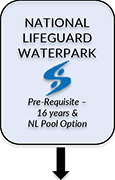National Lifeguard Water Park Option Courses