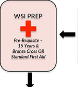 WSI Prep Course Registration